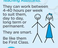 First Class: Trainee Teaching Assistant Presentation